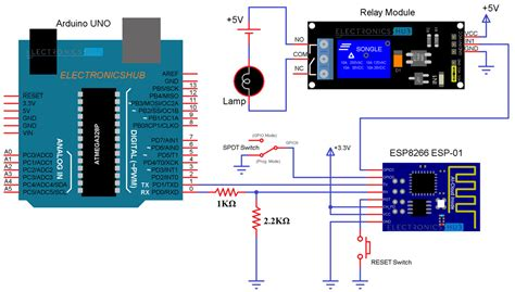 a relay using esp8266 and android mit app inventor