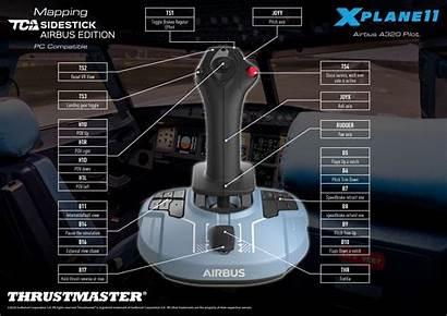 Airbus Tca Thrustmaster Mapping Sidestick Yoke