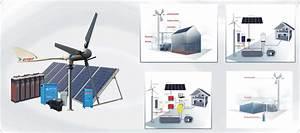 EÓLICA Sursolar EnergiaSursolar Energia