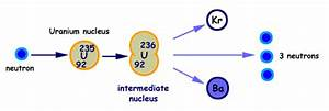 Einstein U2019s Mass Energy Equation