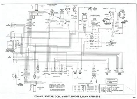 Wiring Diagram Circuit Breaker Locator by Circuit Breaker Page 3 Harley Davidson Forums