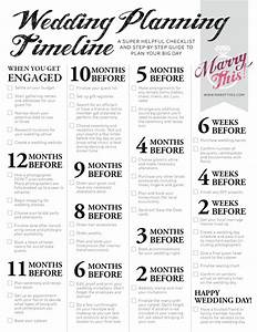 countdown to the aisle wedding planning timeline With planning a wedding ceremony