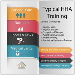 The Best Hha Training   The Simple Steps Plus Free Ebook