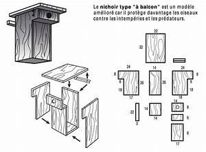 Plan Nichoir Oiseaux : construction cabane oiseau plan ~ Melissatoandfro.com Idées de Décoration