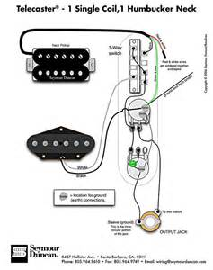 HD wallpapers wiring diagram for telecaster with humbucker