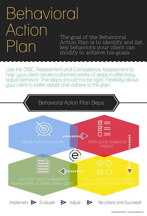 behavioral action plan coaching  client  success