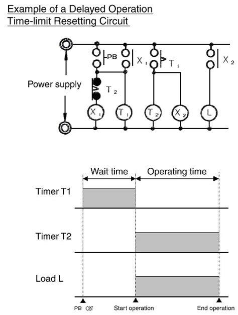 timer delayed operation time limit resetting circuit faq australia omron ia