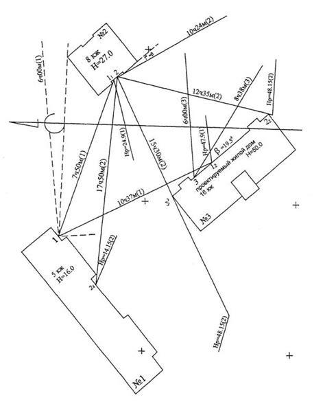 Таблицы инсоляции . петербург