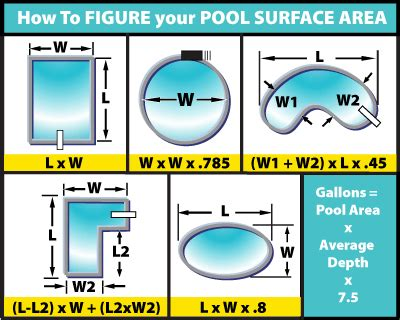 what is the average size of a swimming pool heat siphon 174 select your model hp