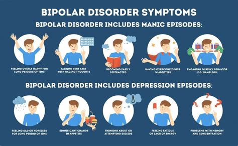 bipolar disorder signs  symptoms test