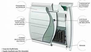 Radiateur Double Coeur De Chauffe : radiateur inertie apprivoisez la chaleur douce ~ Dailycaller-alerts.com Idées de Décoration