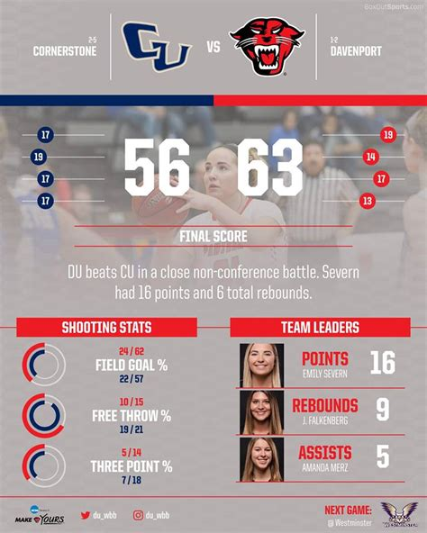 du athletics womens basketball davenport defeats
