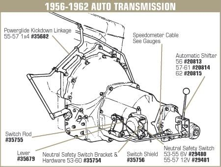 1957 Chevy Neutral Safety Switch Wiring Diagram by 35682 55 57 Kickdown Linkage Set 1x4 Powerglide