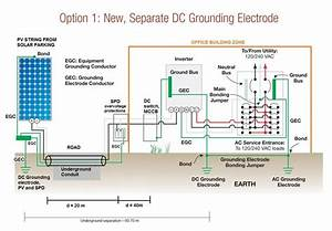 Isolated And Bonded Earth Rods In Pv Systems