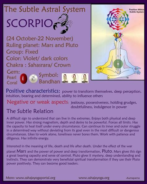 Subtle Healing Of Zodiac Signs  Scorpio  7th  Crown. December 20 Signs Of Stroke. Homecoming Signs Of Stroke. Anxious Signs. Mice Signs. Hotel Door Signs. Heatwave Signs. Soothe Signs Of Stroke. Cool Library Signs