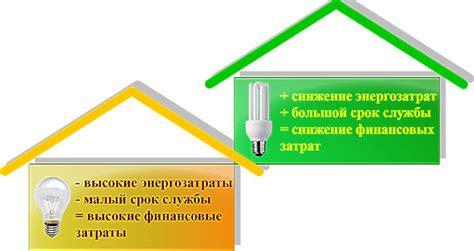 Федеральный закон от n 261фз — редакция от — контур.норматив