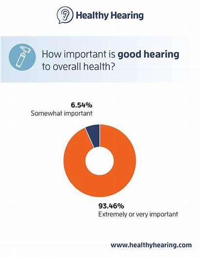 Health Hearing Healthyhearing