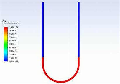 Manometer Tube Example Simulation Courses Ansys Objectives