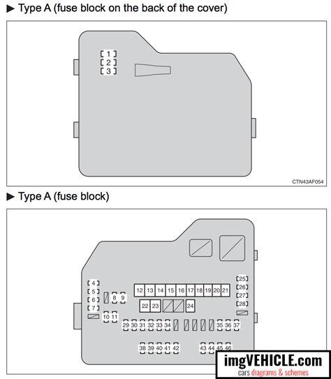 Toyota Highlander Fuse Box Diagrams Schemes
