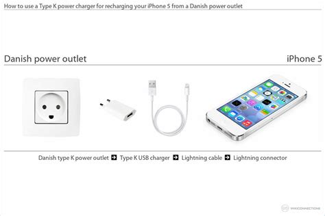 can i use my iphone in europe charging the iphone 5 in denmark