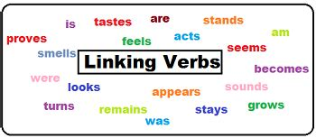 Verb Scow Meaning by What Are Linking Verbs Definition Exles Study