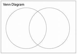 Blank Venn Diagram 2 Circle S With Lines