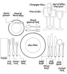 The latest lifestyle | daily life news, tips, opinion and advice from the sydney morning herald covering life and relationships, beauty, fashion, health & wellbeing How to set (and decipher) a formal dining table | Formal dining tables, Table setting diagram ...