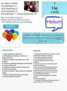 Helium Is A Chemical Element With Symbol He And Atomic Number 2  It Is A Colorless  Odorless