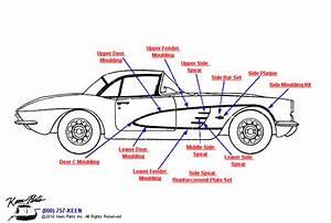 1953-2018 Corvette Side Mouldings Parts