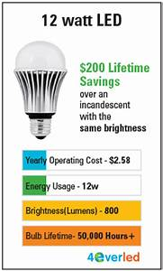 Incandescent To Led Conversion Chart Gnubies Org