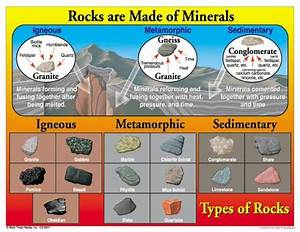 Hands On Science: Rocks & Minerals Unit - StartsAtEight