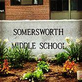 somersworth school district sau