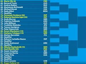 Torunament Bracket Australian Open 2019 Men 39 S Bracket Schedule Scores And