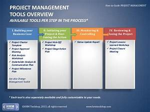 project management how to manage your hr projects With project management manual template