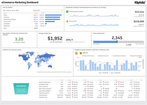 social media dashboard  tracks  marketing