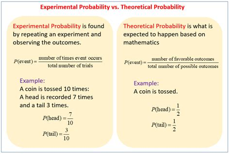 Theoretical Probability And Experimental Probability