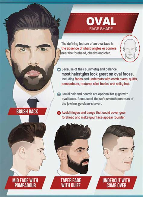 trend mens haircuts   tlm