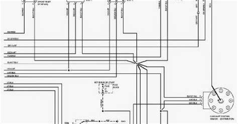 Wiring Diagrams Free Manual Ebooks Jeep Cherokee