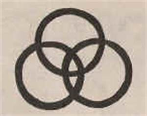 What do the four Led Zeppelin symbols mean? - Quora