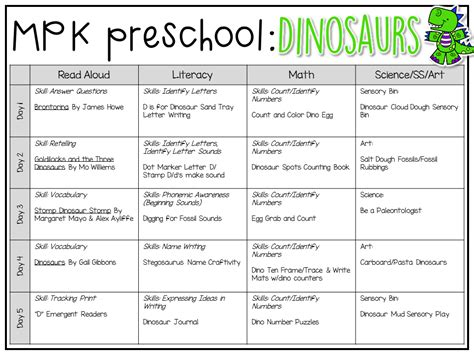 dinosaurs lesson plan for preschool preschool dinosaurs mrs plemons kindergarten 938