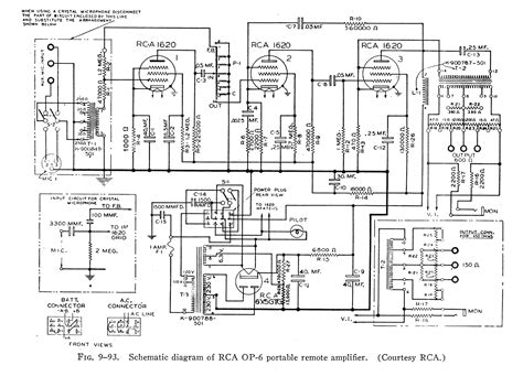 rca preservation sound page