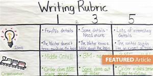 what can i write my essay on creative writing essays for grade 2 uwm creative writing minor