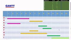 Exercice Sur Le Diagramme Gantt  Version Fran U00e7aise