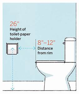 Bath numbers toilet 64 important numbers every for Placement of toilet paper holders in bathrooms