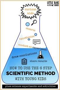 Scientific Method Experiments Kids