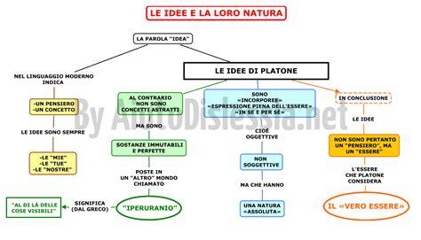 Dialettica Dell Illuminismo Pdf Fenomenologia Dello Spirito G 246 R 252 Nt 252 Ler Ve Resimler