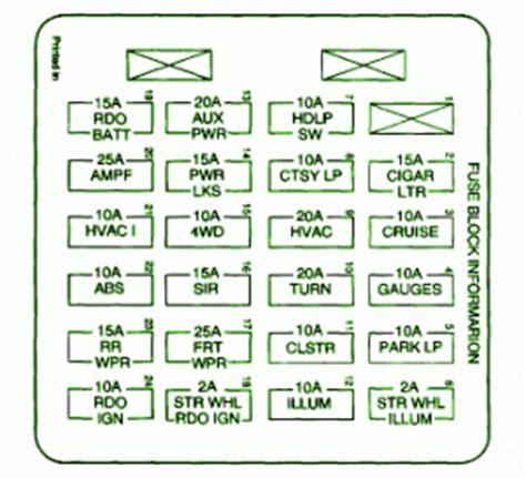 chevrolet fuse box diagram fuse box chevrolet zr