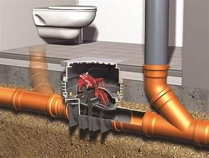 Lepidlo na odpadní potrubí