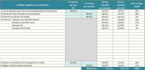 si鑒e social entreprise evaluation préliminaire de la viabilité financière social business models