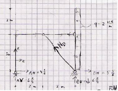 stabkraefte berechnen mit ug nx siemens plm softwarenx